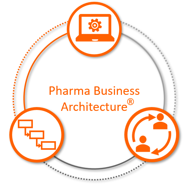 Pharma-Business-Architecture-Circle-5